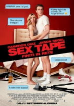 Sex Tape Finiti in Rete